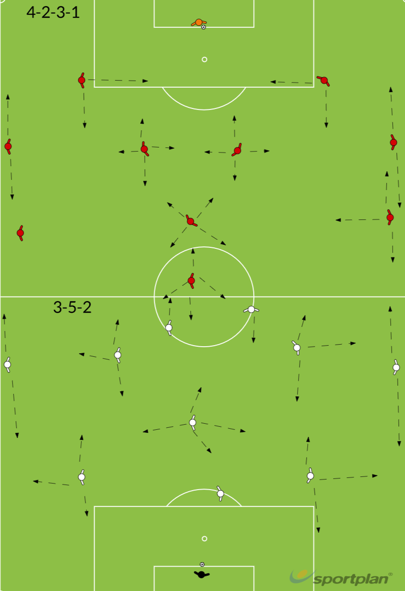 Attacking formations 11v11Roles And ResponsibilitiesFootball Drills Coaching