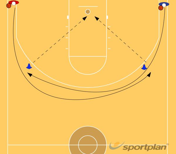 lay up drill one Autosave 54491684IndividualBasketball Drills Coaching