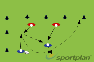 2v2 wrapDecision makingRugby Drills Coaching
