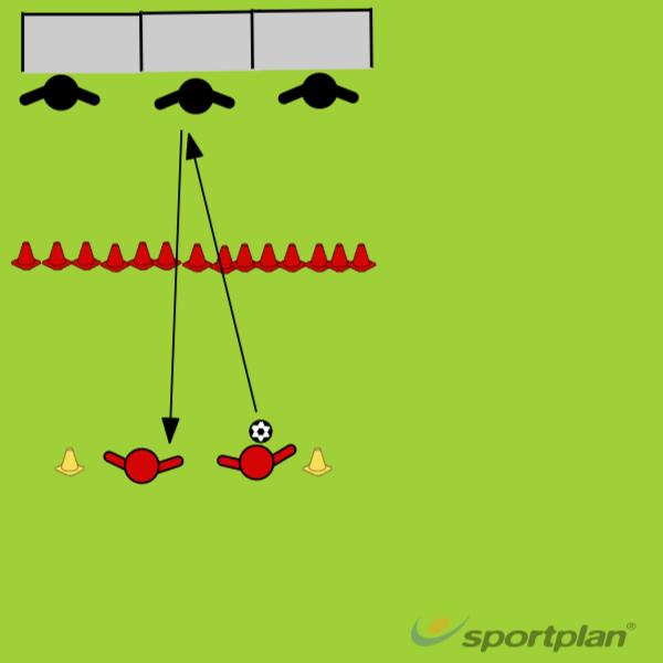 Samaan aikaan loppupelien kanssa (Antti)ShootingFootball Drills Coaching