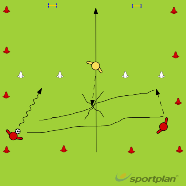 2v1 peli (Jonne) TAI..........Football Drills Coaching