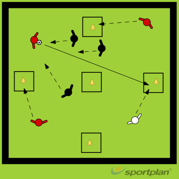 Pelattavaksi liikkumis-peli (Jusa)Football Drills Coaching