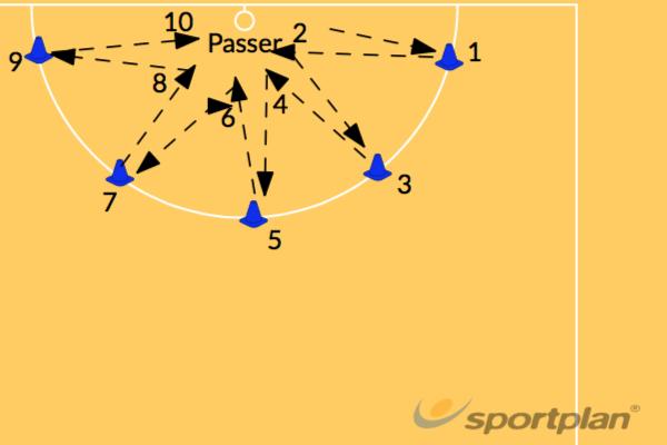 Shooting point drillShootingNetball Drills Coaching