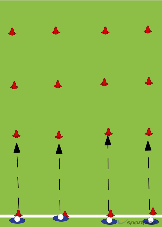 Phase 1 : Dribble and shuffle dummyHockey Drills Coaching