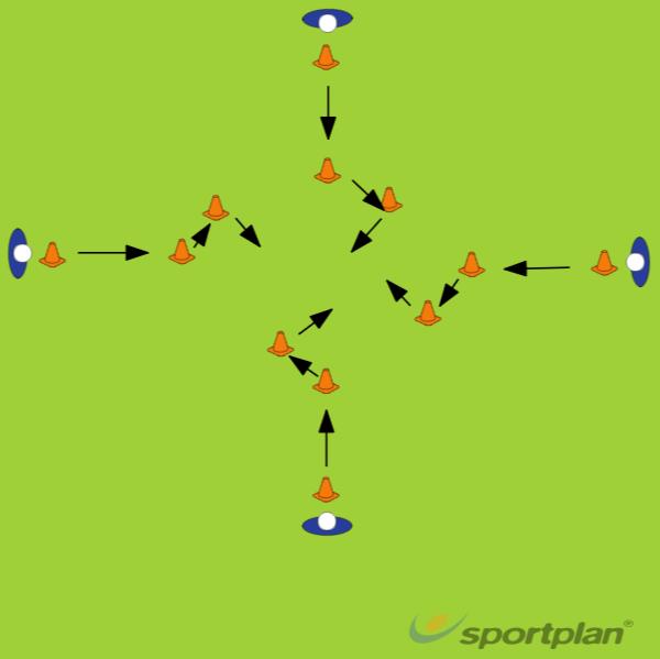 4 Corners Cutting DrillAgility & Running SkillsRugby Drills Coaching