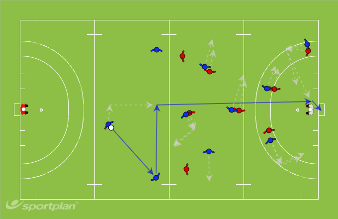 Outletting against 1/2 court pressMovement off the ballHockey Drills Coaching