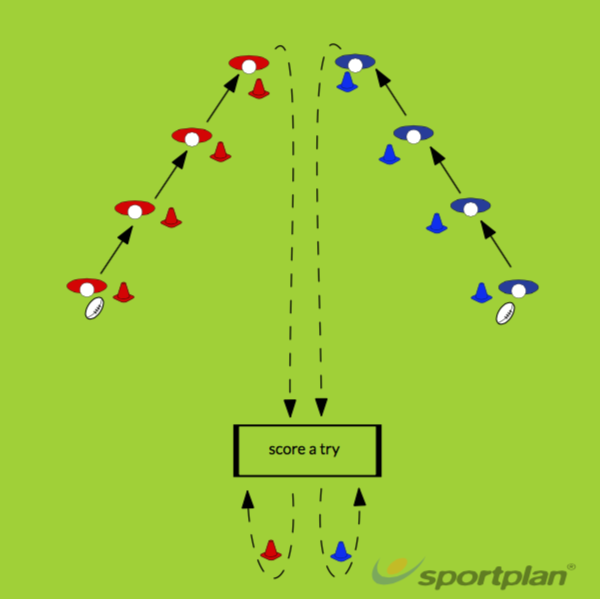 Quick pass racePractices for JuniorsRugby Drills Coaching