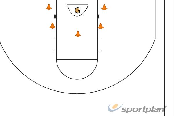 Goalie accuracyReboundBasketball Drills Coaching