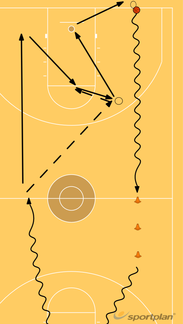 All in OneAdvanced Ball HandlingBasketball Drills Coaching