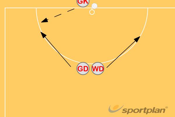 Creating space, Driving onto the ballNetball Drills Coaching