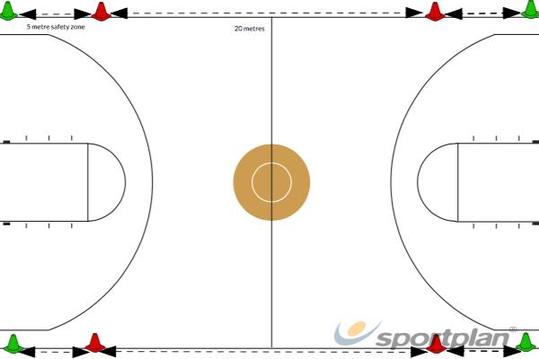 Beep TestFitnessBasketball Drills Coaching