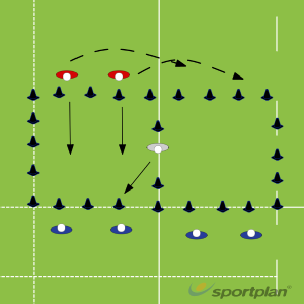 aleDefensive PatternsRugby Drills Coaching