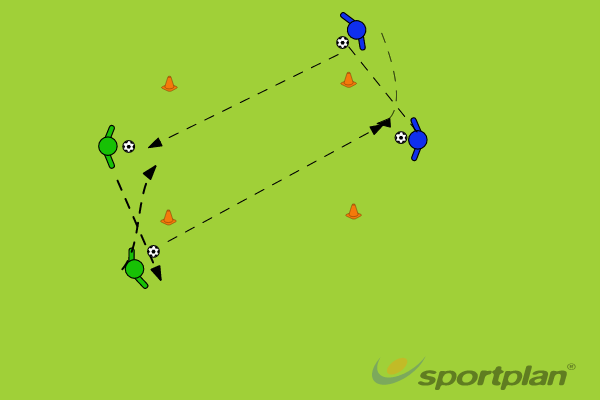 First touch- Inside foot. right and leftPassing and ReceivingFootball Drills Coaching