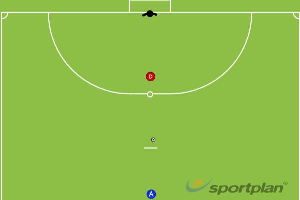 1v1 DefendingFootball Drills Coaching
