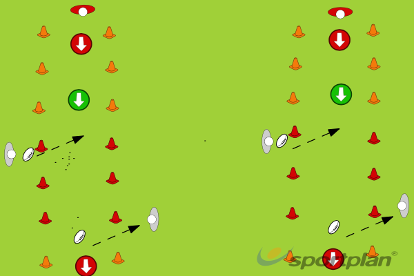 Receiving and passing at paceHandlingRugby Drills Coaching