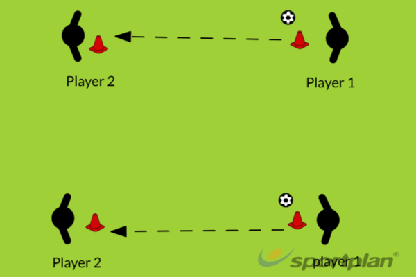 MAIN SESSIONAutosave 9368639Football Drills Coaching