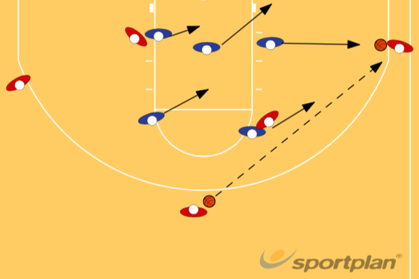 2 - 3 Defence3 v 2Basketball Drills Coaching