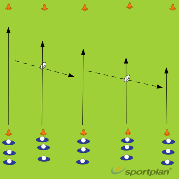 Pass and run: cut out, wrap aroundPassingRugby Drills Coaching