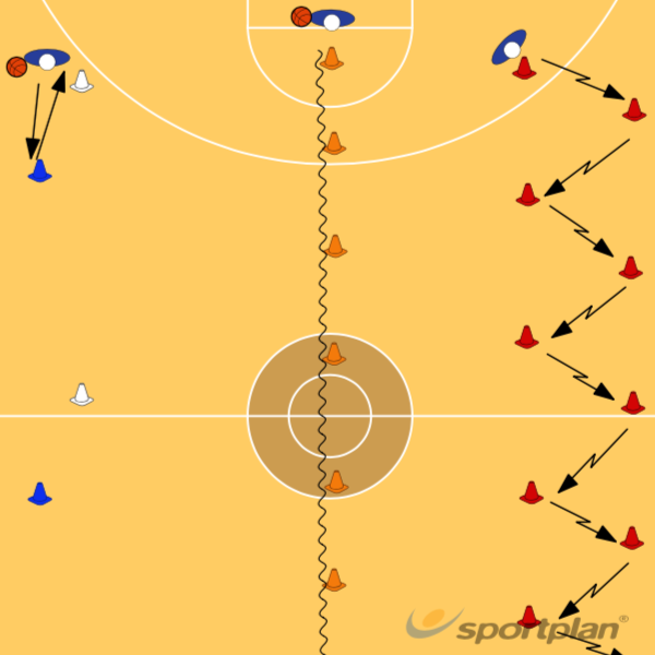 3 Drills in 1Advanced Ball HandlingBasketball Drills Coaching