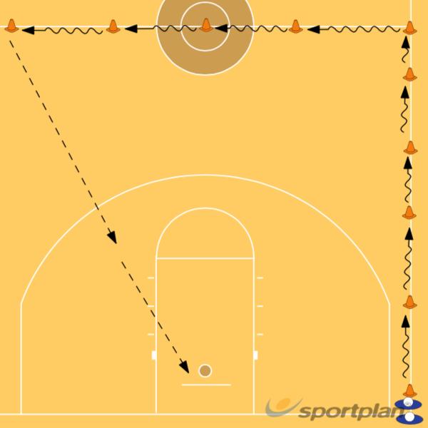 Weave to layupAdvanced Ball HandlingBasketball Drills Coaching