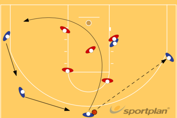 4 out 1 in OffenceDefenseBasketball Drills Coaching