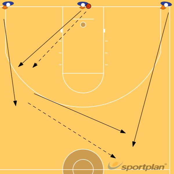 3 man weaveBasketball Drills Coaching