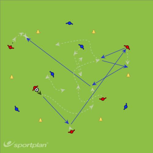 2+3 v 2+3 rondoPassing and ReceivingFootball Drills Coaching