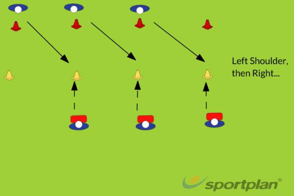 TACKLING Drill SimpleTacklingRugby Drills Coaching