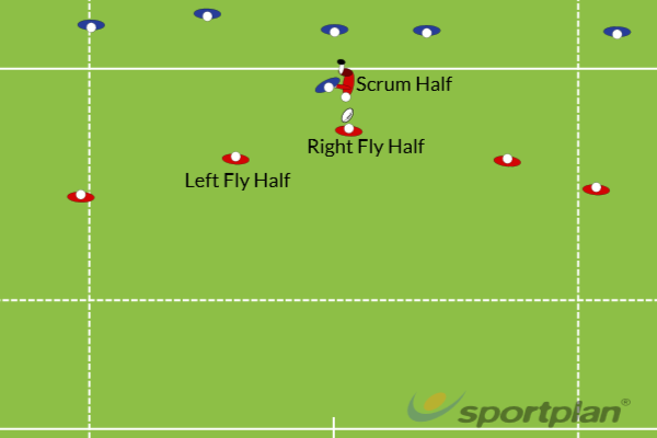 Attack Positioning For Next PhaseRugby Drills Coaching