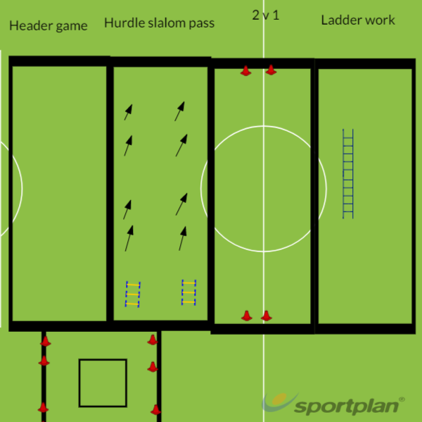 16 Jan pre seasonFootball Drills Coaching