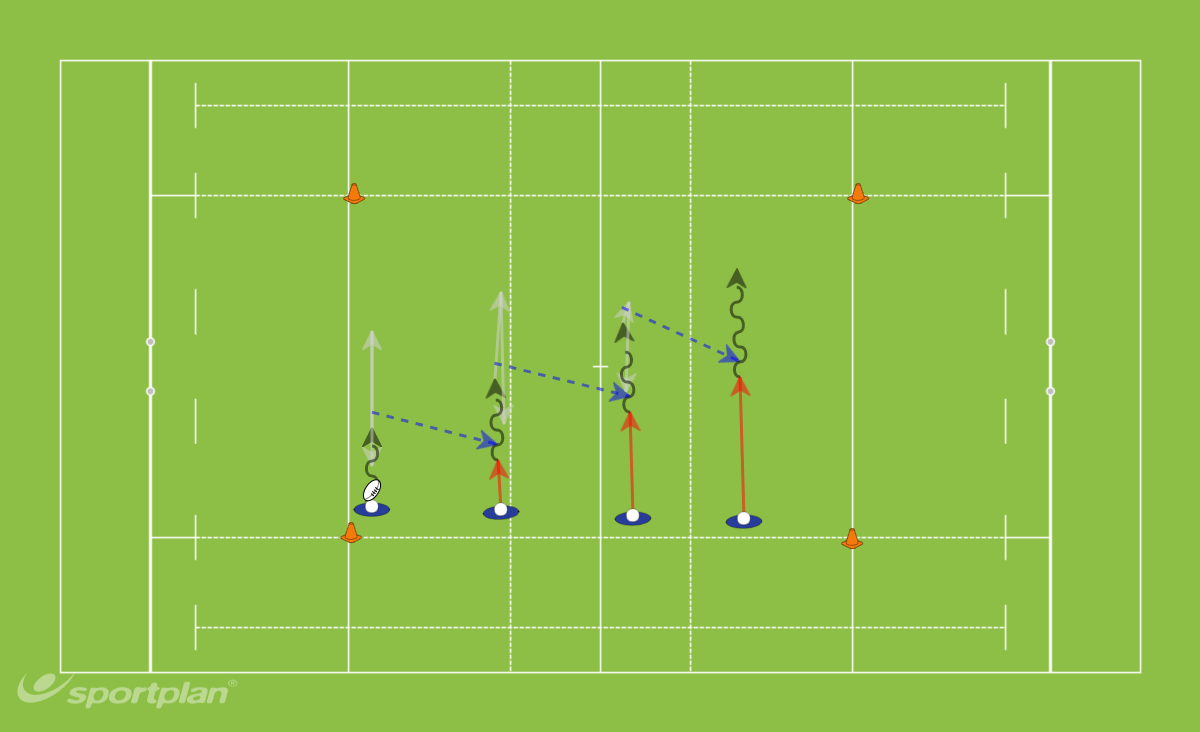 7's Constant Position SupportSevensRugby Drills Coaching
