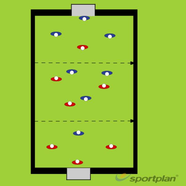 Playing Trough The ThirdsFootball Drills Coaching