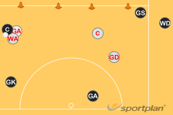 tag netball with dynamic stretchesWarm upsNetball Drills Coaching