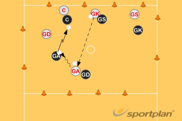 10 v 10Small gamesNetball Drills Coaching