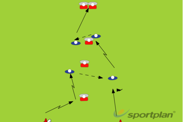 Progression of ContactRugby Drills Coaching