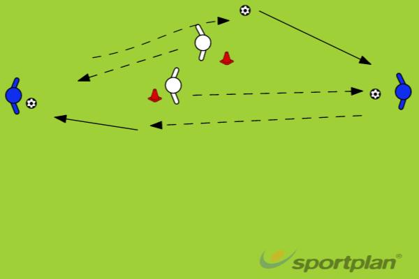 passing and turning warmupFootball Drills Coaching