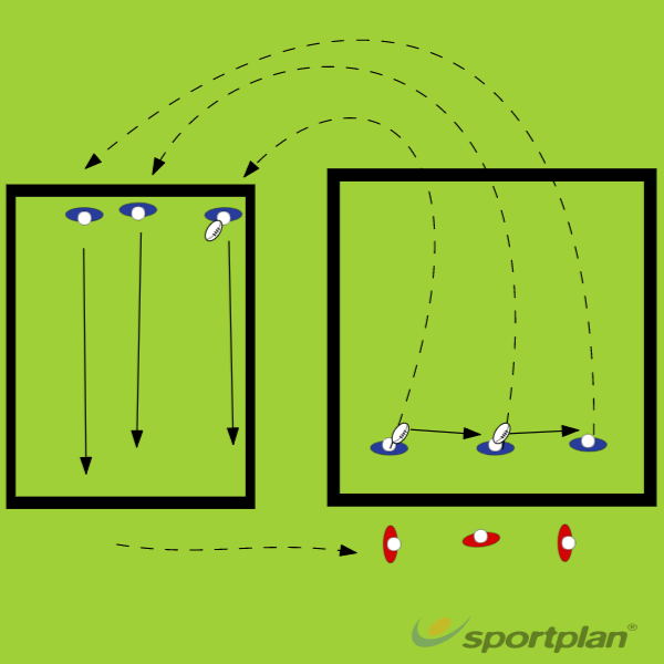 Rugby Passing 1Rugby Drills Coaching