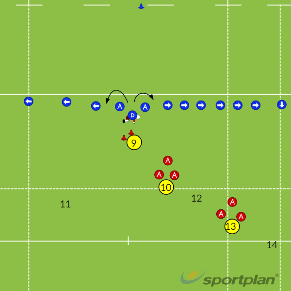 Offensive Lineup from a RuckRuckRugby Drills Coaching