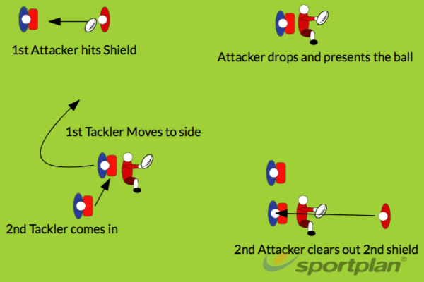 Rucking Resource (Easy)Rugby Drills Coaching