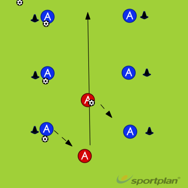 tunel rugbyFootball Drills Coaching