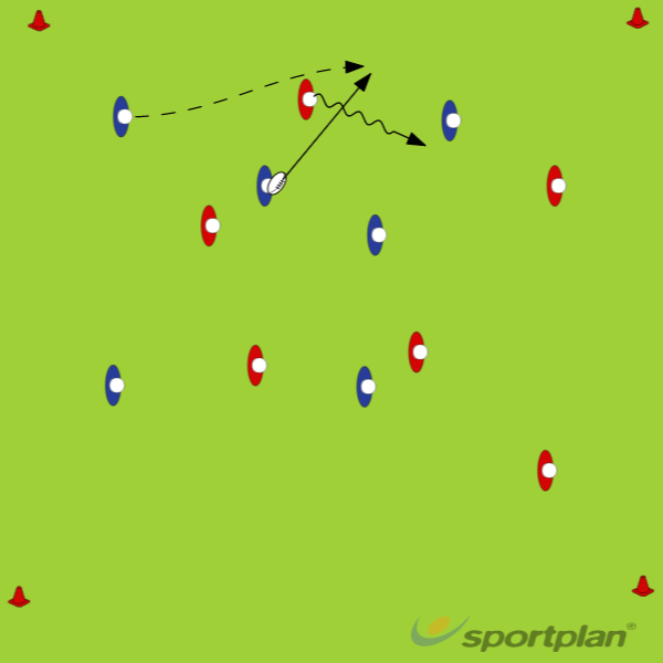 rugby netball warm upRugby Drills Coaching