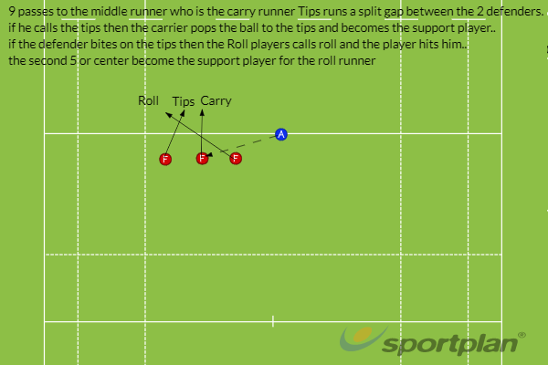 Autosave 56246904Rugby Drills Coaching