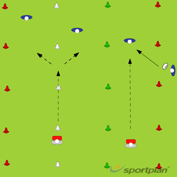 Passing & Decision MakingPassingRugby Drills Coaching