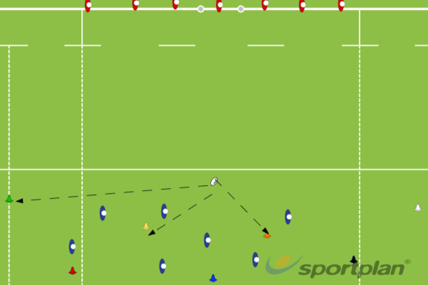 Sevens Scramble AttackRugby Drills Coaching