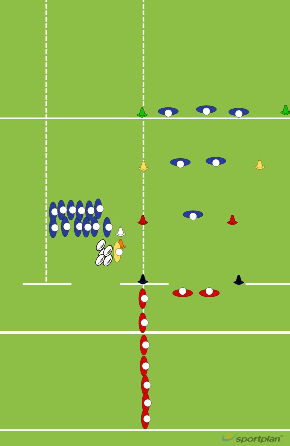 Decision Making. 2v1 3v1v2 5v1v2v3Rugby Drills Coaching
