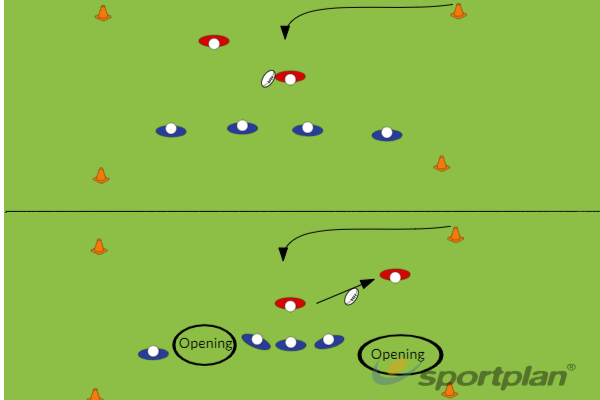 Defence drill 2: 4 VS 2Defensive PatternsRugby Drills Coaching
