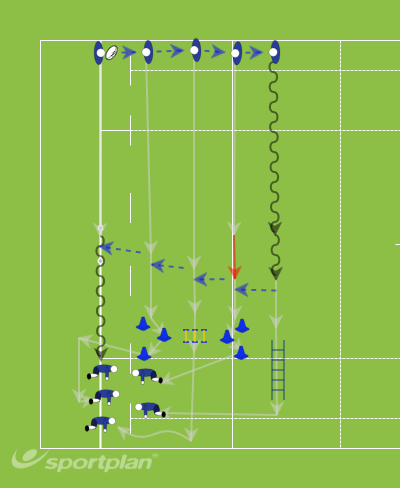 Passing Offload and Scrum Agility Offload and ScrumRugby Drills Coaching