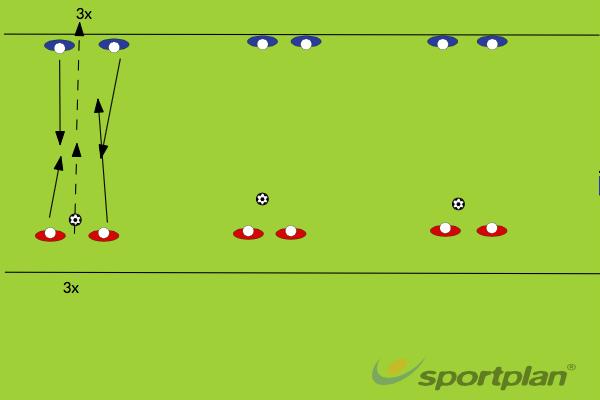 2v2 ball over the lineFootball Drills Coaching