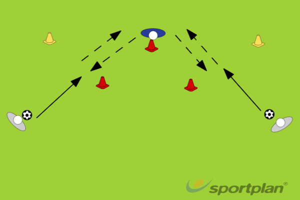 Drop-step/Near Post WorkoutGoalkeepingFootball Drills Coaching
