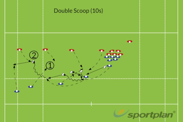 Double ScoopRugby Drills Coaching